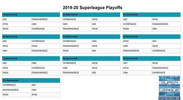 superleague-2019-20-Play-Offs